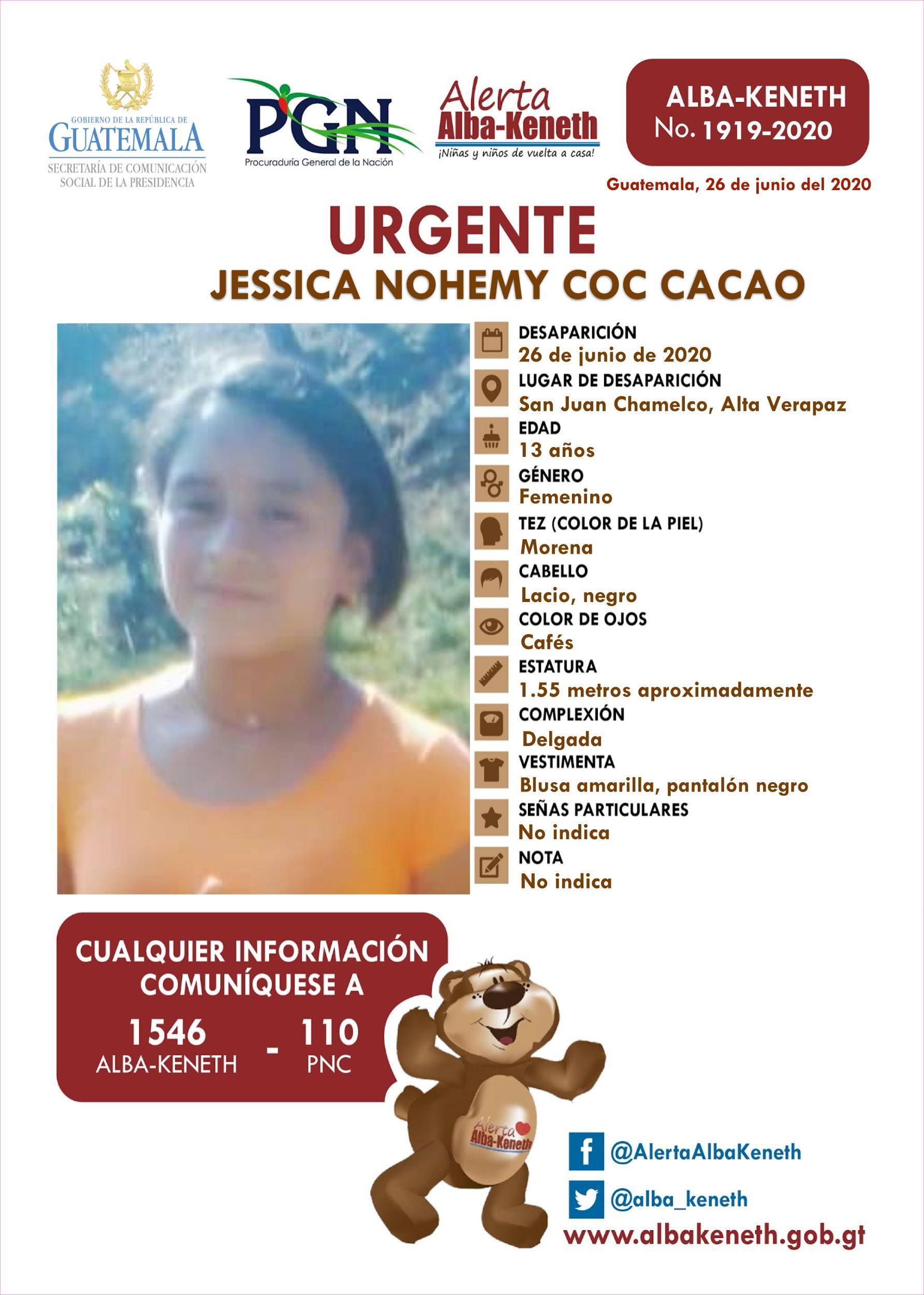 Jessica Nohemy Coc Cacao