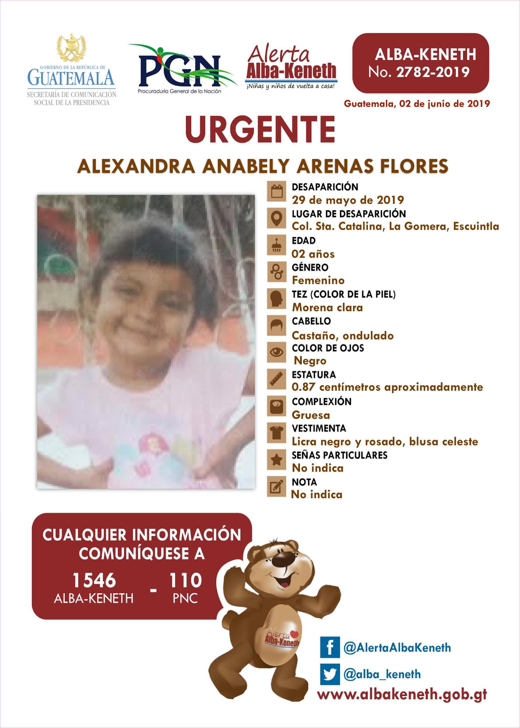 Alexandra Anabely Arenas Flores
