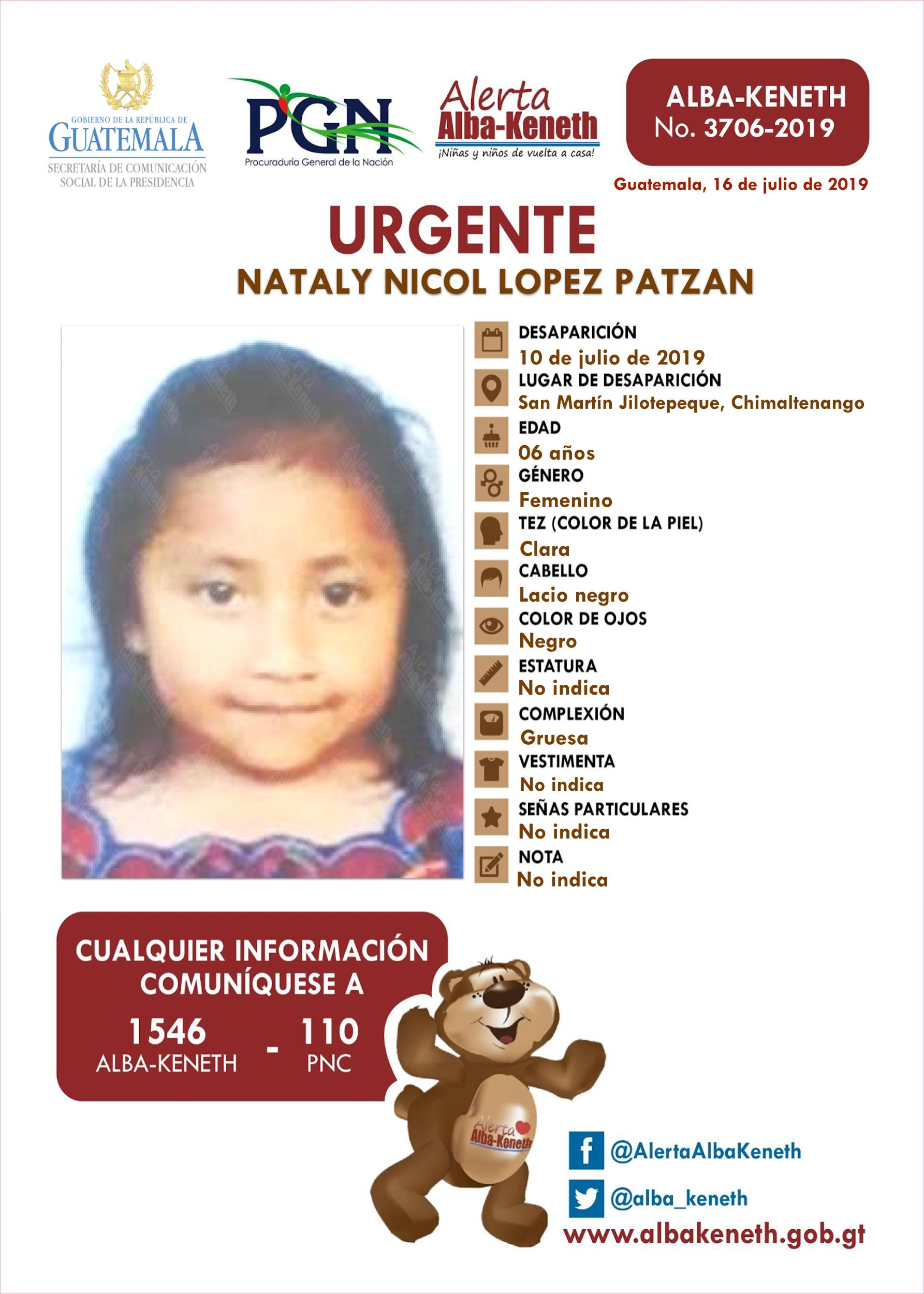 Nataly Nicol Lopez Patzan