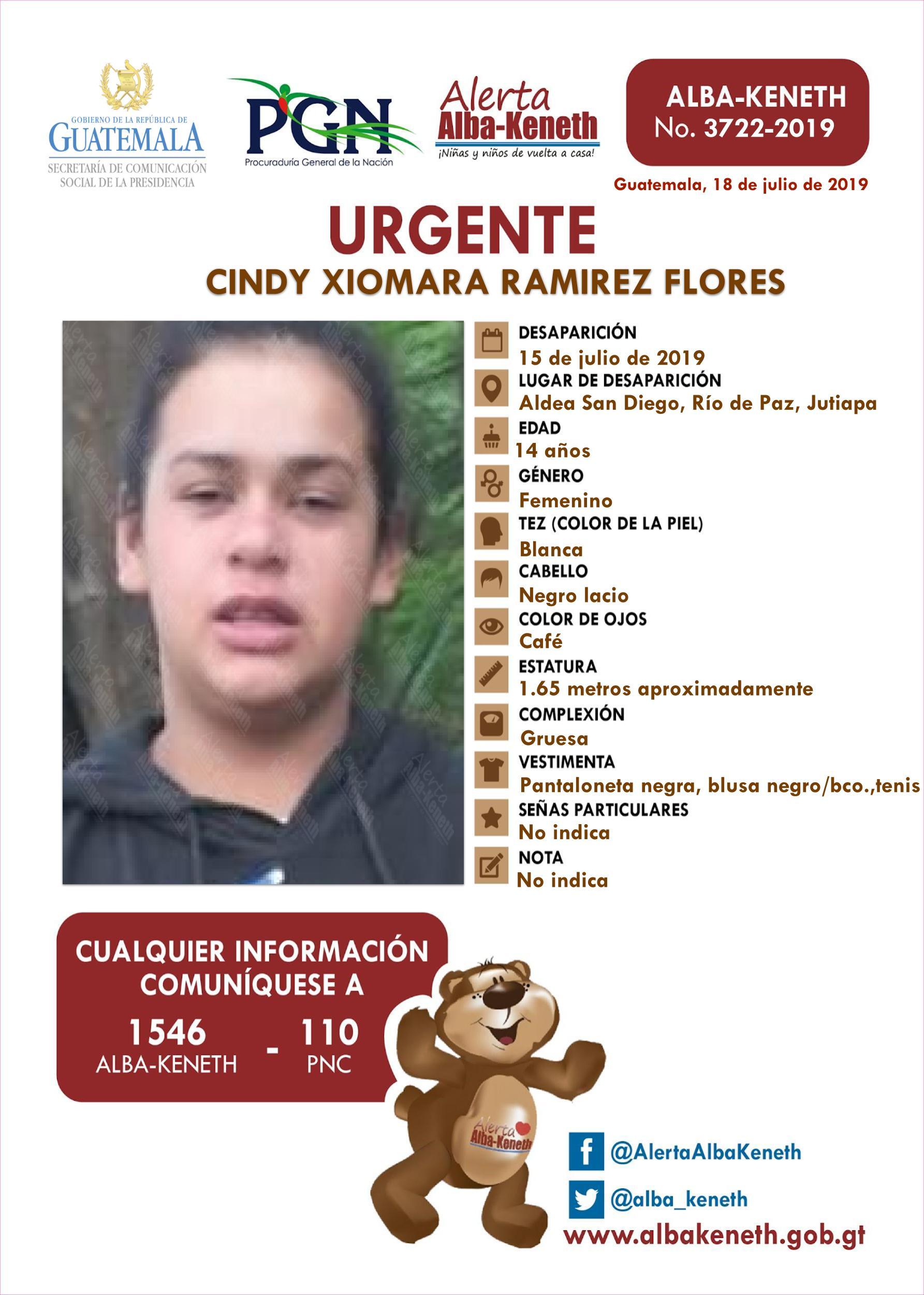 Cindy Xiomara Ramirez Flores