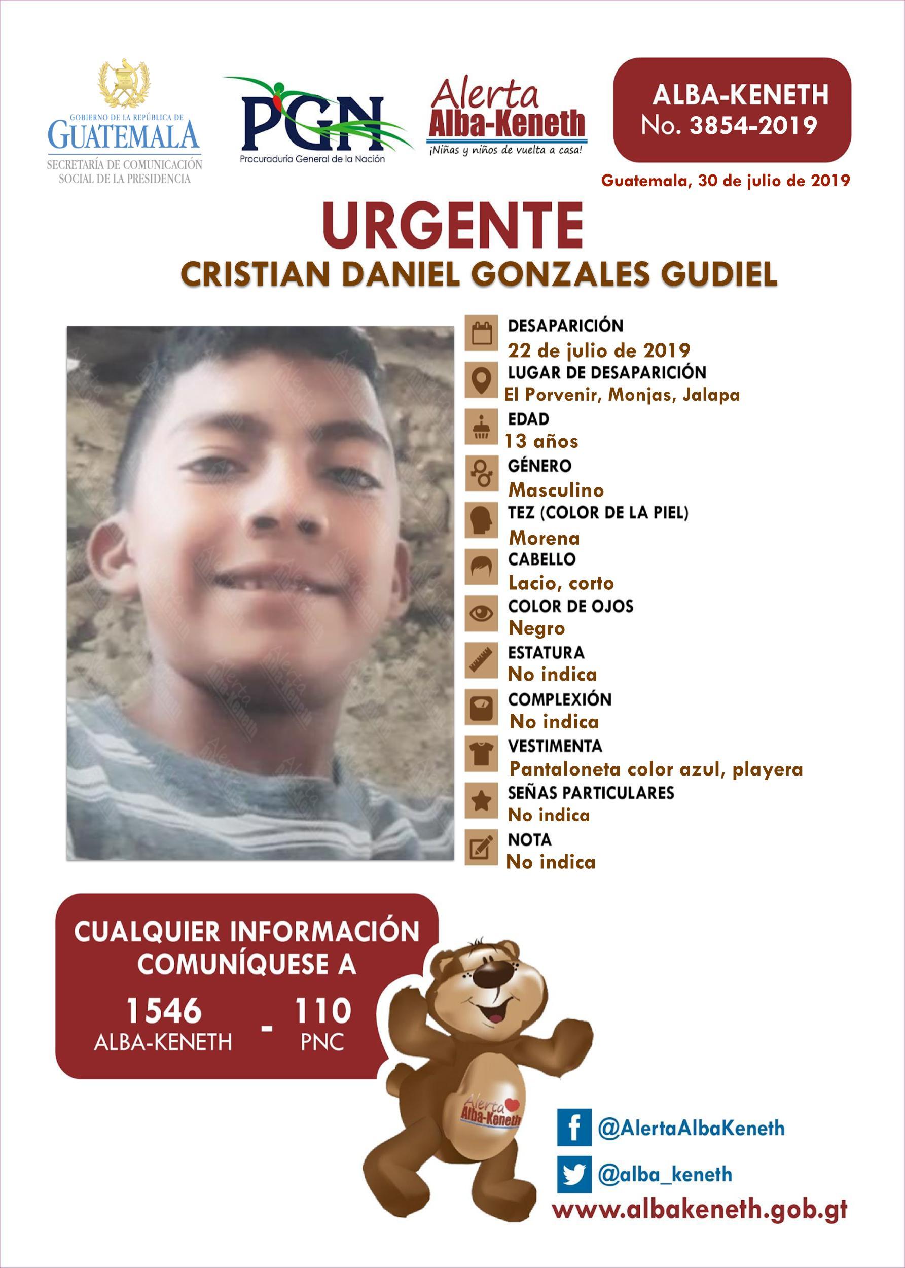 Cristian Daniel Gonzalez Gudiel